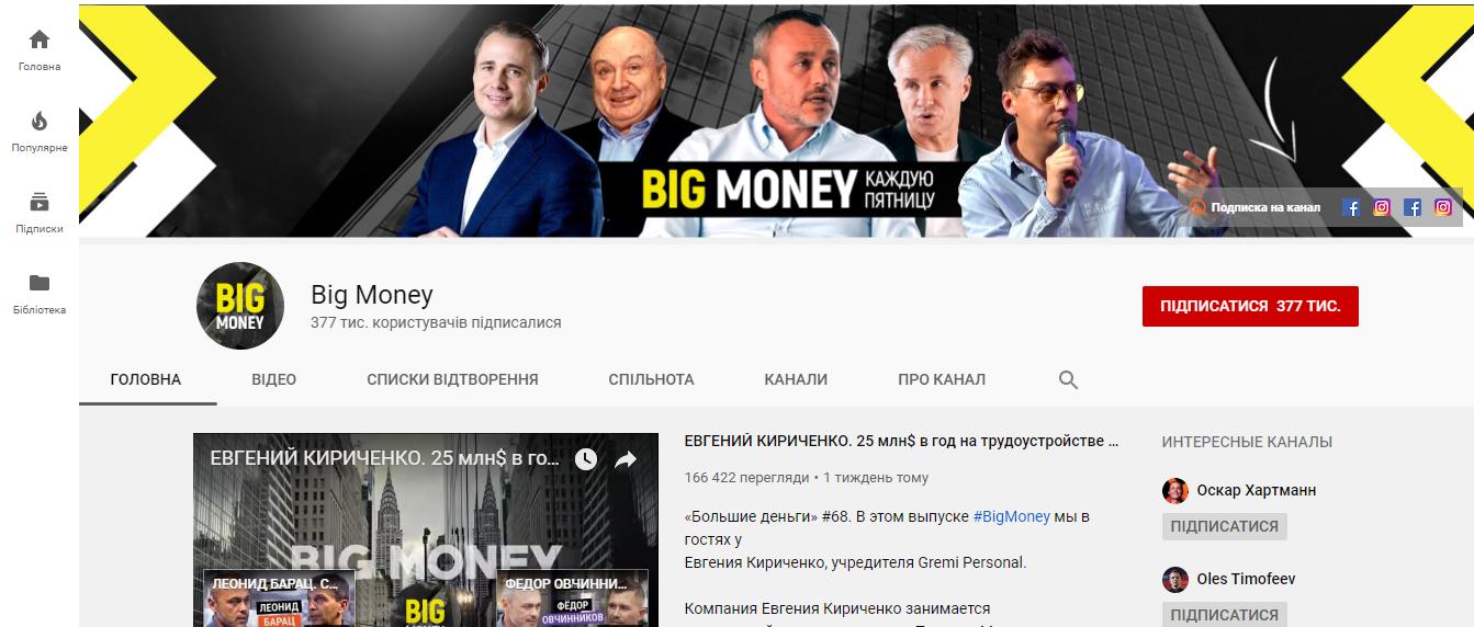 Євген Черняк «Big Money»: # ЕБШ24/7365